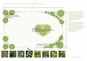 ontwerpvoorbeeld eetbare weide
